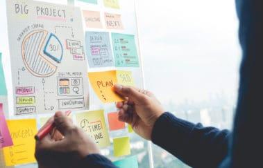best marketing strategies for finance